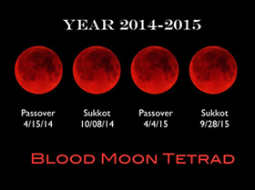 Blood Moon Tetrad of 2014/15