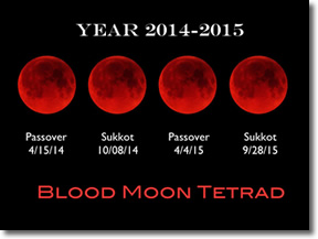 Blood Moon Tetrad